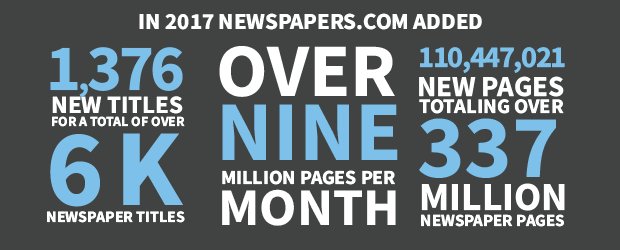 Newspapers.com 2017 Year in Review